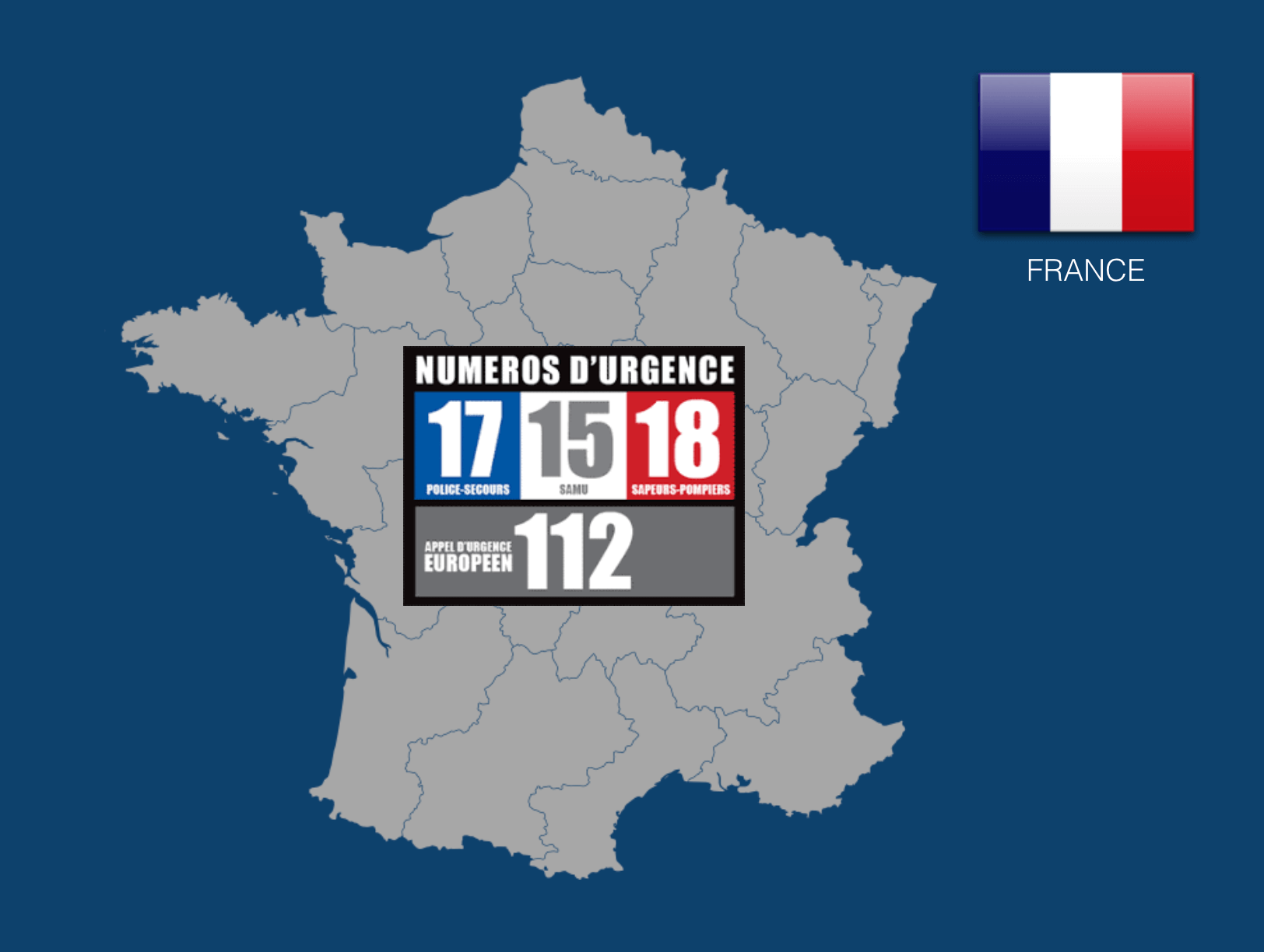 Dial 112 or 15 to call an ambulance in France