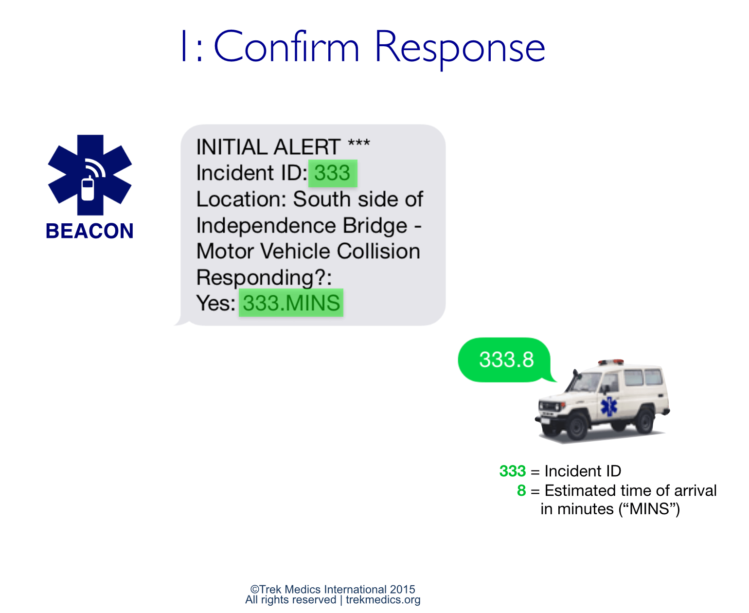 Beacon SMS Dispatch - Initial Alert