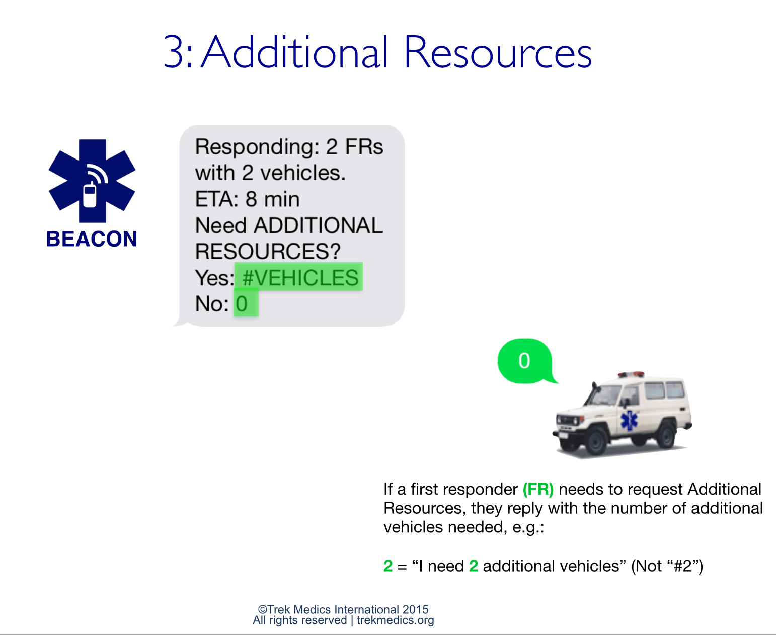 Beacon SMS Dispatch - Additional Resources