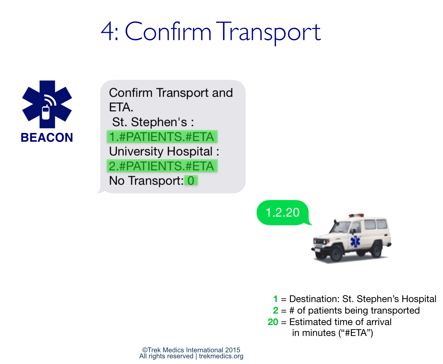 Beacon SMS Dispatch - Confirm Transport