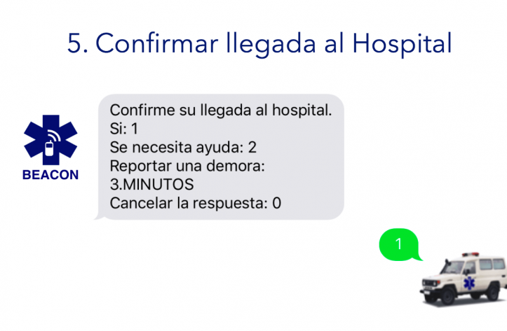 Plataforma de Despacho de Emergencia Beacon - Llegada al Hospital