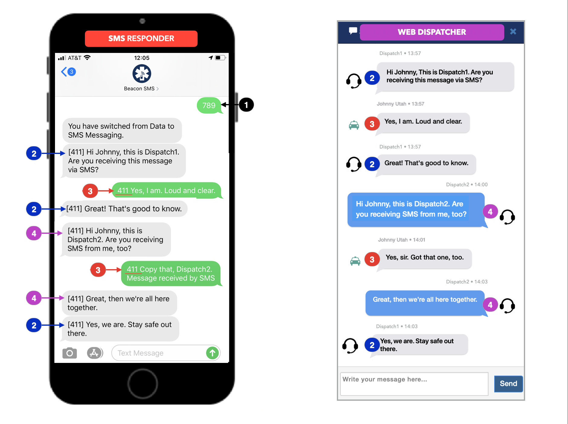 SMS Chat_Beacon Emergency Dispatch Platform